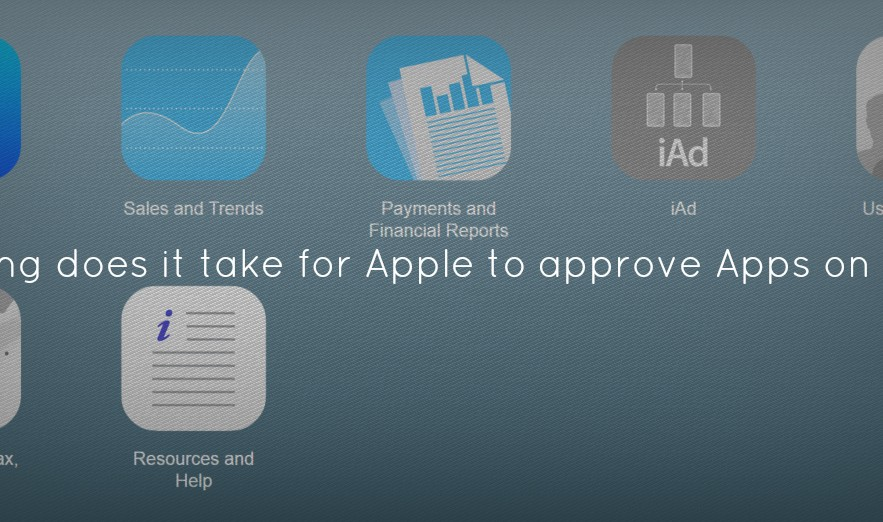 How long does it take for Apple to approve Apps on iTunes