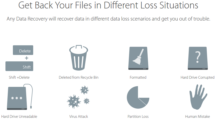 A Powerful Tool For Data Recovery [Win & Mac]