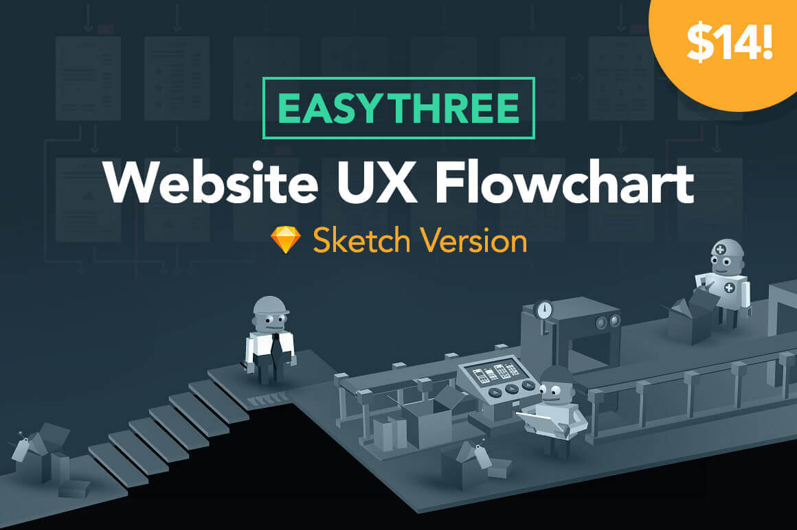 EASYTHREE Website UX Flowchart (Sketch Version) – only $14!