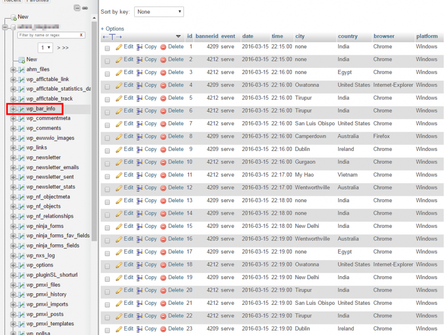 Ad Banner Manager database entries.
