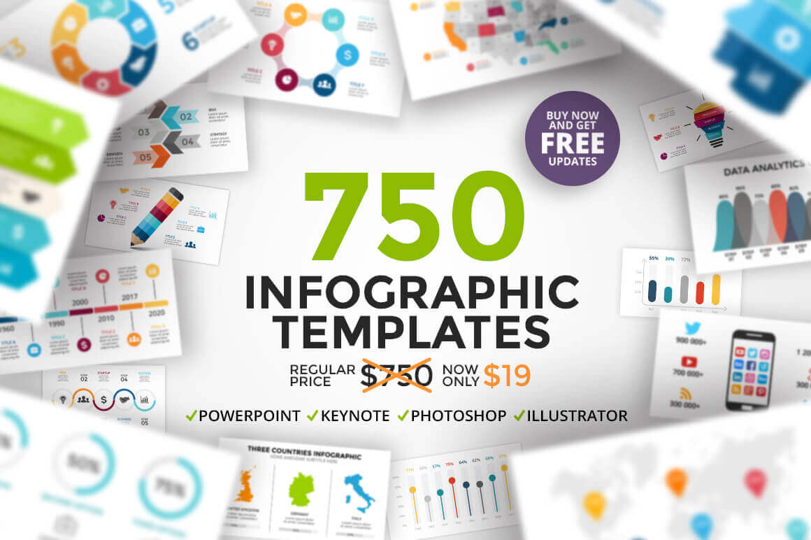 Bundle: 750 Fully Customizable Infographic Templates – only $19