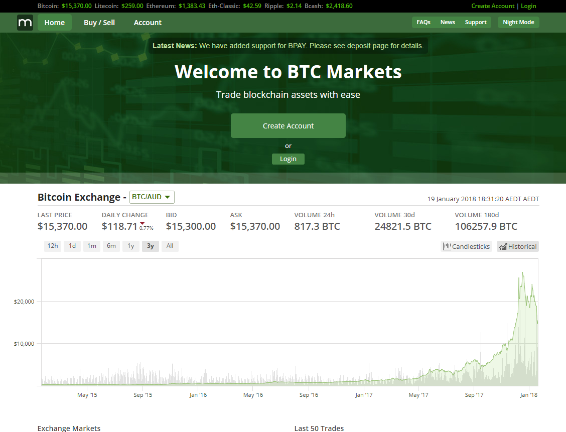 Business Legions - Cryptocurrency Exchange - BTC Markets