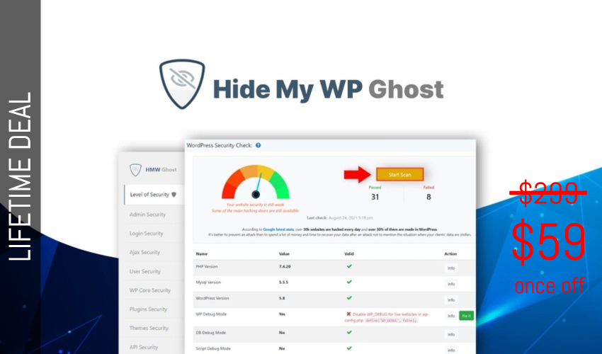 Hide My WP Ghost by Squirrly Lifetime Deal for $59