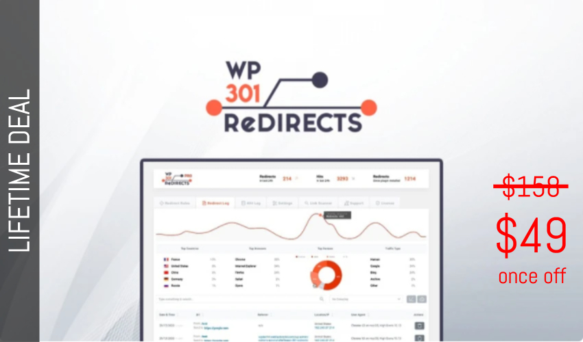 WP 301 Redirects Lifetime Deal for $49